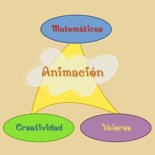Animación a las matemáticas desde la Creatividad y la Educación en ...